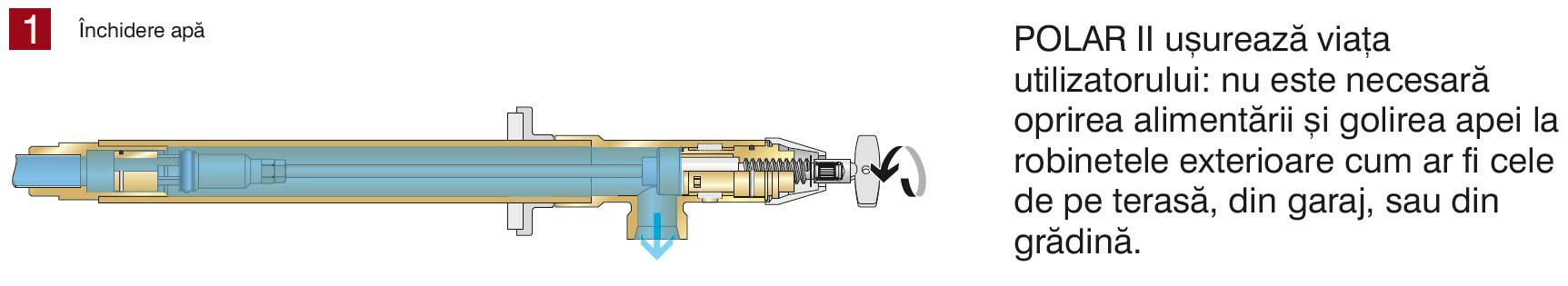 Golirea apei din robinetul pentru exterior